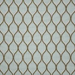 Sunbrella Converge Mist 69003-0000 Select Collection Upholstery Fabric